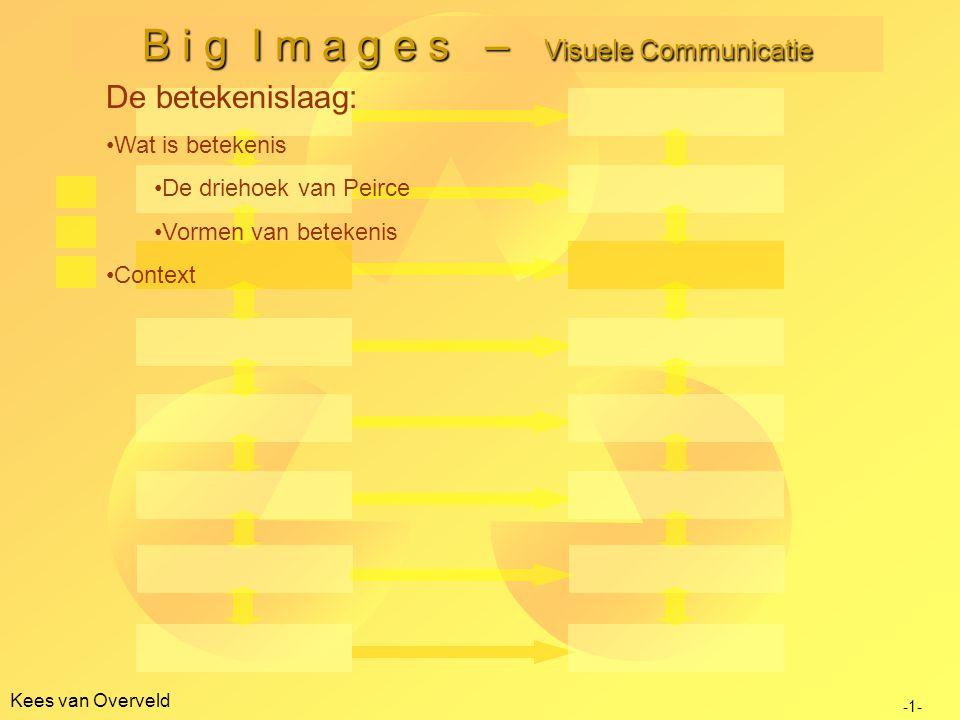 Kees van Overveld B i g I m a g e s – Visuele Communicatie -1- De betekenislaag: Wat is betekenis De driehoek van Peirce Vormen van betekenis Context