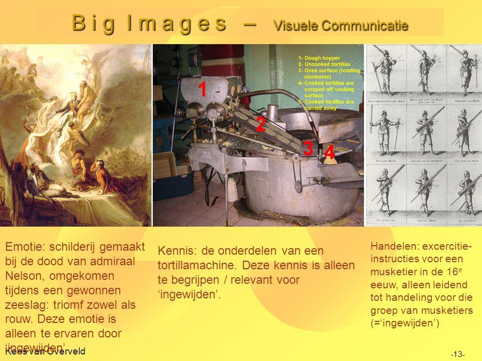 Kees van Overveld B i g I m a g e s – Visuele Communicatie -13- Emotie: schilderij gemaakt bij de dood van admiraal Nelson, omgekomen tijdens een gewo