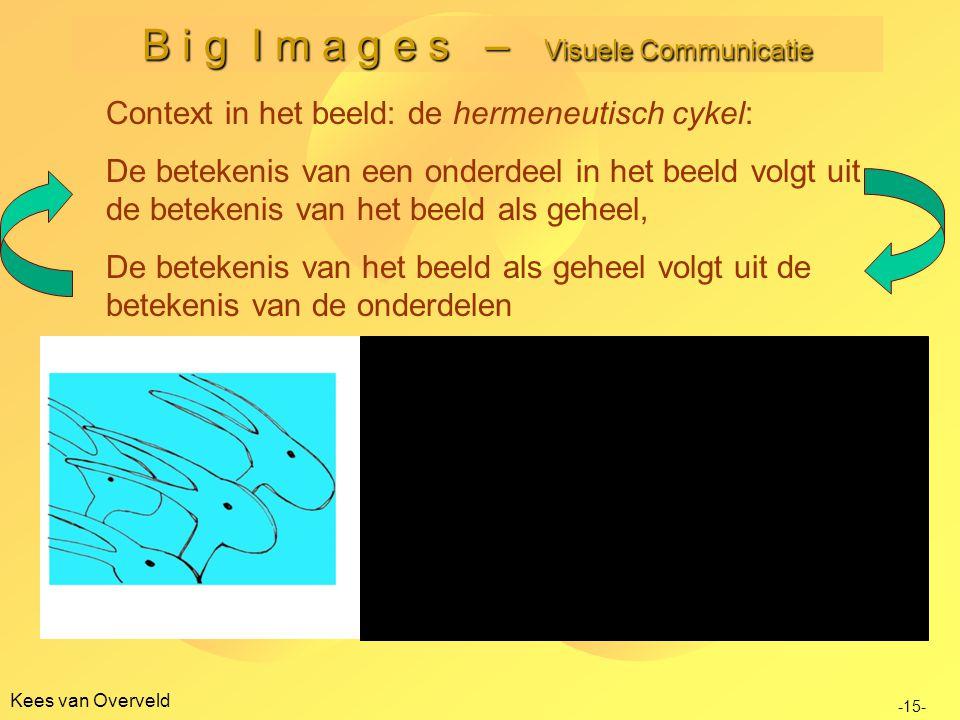 Kees van Overveld B i g I m a g e s – Visuele Communicatie -15- Context in het beeld: de hermeneutisch cykel: De betekenis van een onderdeel in het be