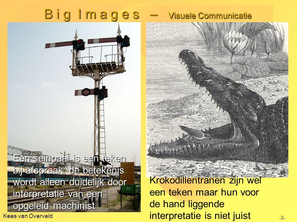 Kees van Overveld B i g I m a g e s – Visuele Communicatie -3- Een seinpaal is een teken bij afspraak; de betekenis wordt alleen duidelijk door interp