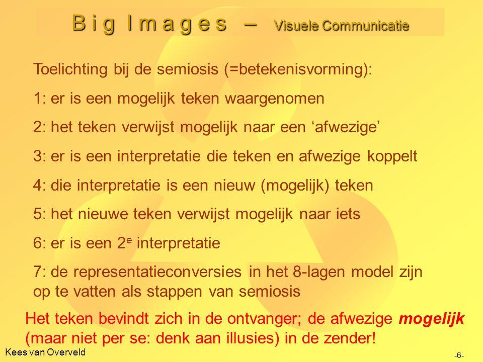 Kees van Overveld B i g I m a g e s – Visuele Communicatie -6- Toelichting bij de semiosis (=betekenisvorming): 1: er is een mogelijk teken waargenome