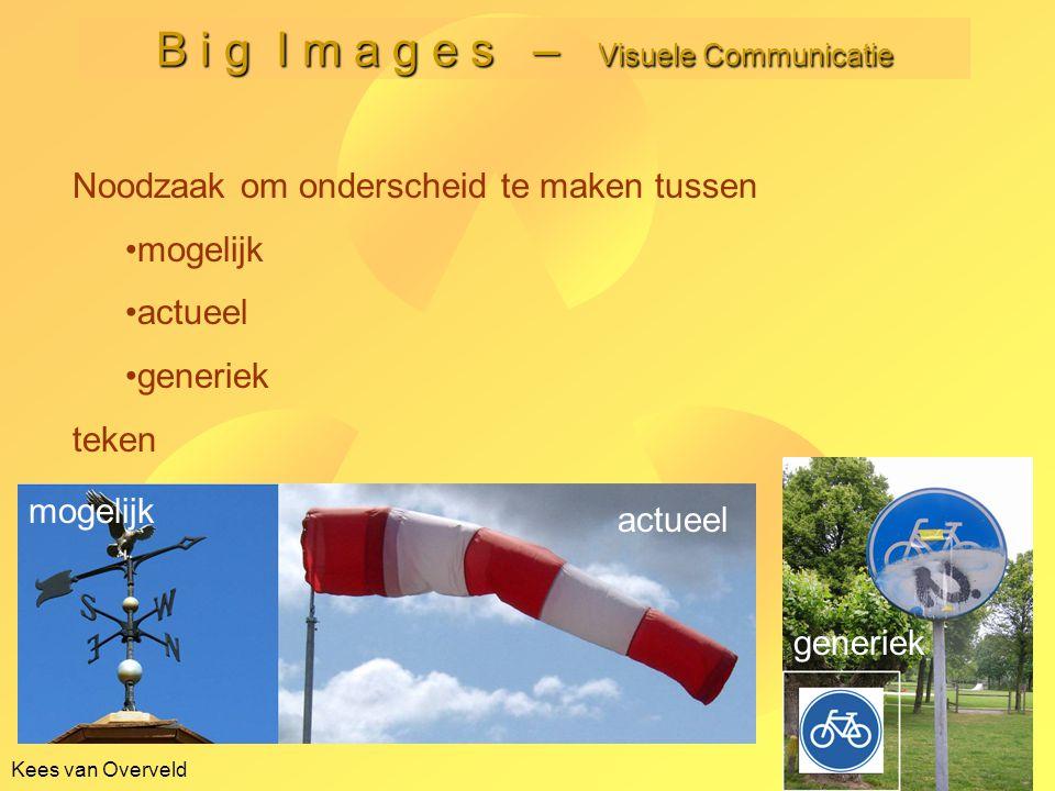 Kees van Overveld B i g I m a g e s – Visuele Communicatie -7- Noodzaak om onderscheid te maken tussen mogelijk actueel generiek teken mogelijk actuee