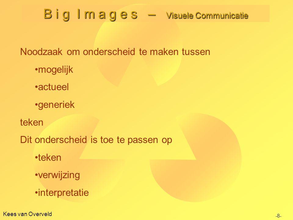 Kees van Overveld B i g I m a g e s – Visuele Communicatie -8- Noodzaak om onderscheid te maken tussen mogelijk actueel generiek teken Dit onderscheid