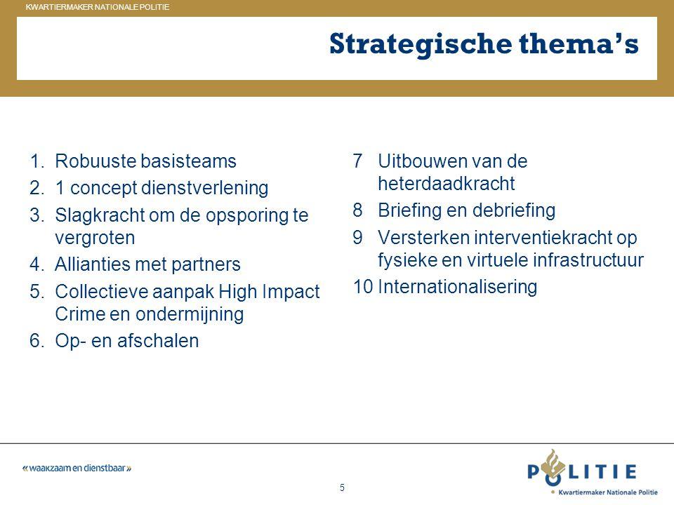 GELDERLAND_ZUID KWARTIERMAKER NATIONALE POLITIE 5 Strategische thema's 1.Robuuste basisteams 2.1 concept dienstverlening 3.Slagkracht om de opsporing