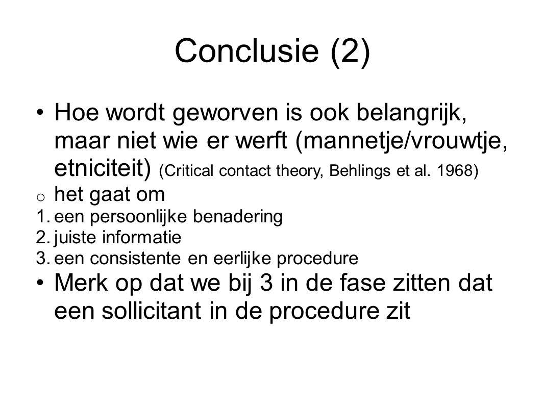 Conclusie (2) Hoe wordt geworven is ook belangrijk, maar niet wie er werft (mannetje/vrouwtje, etniciteit) (Critical contact theory, Behlings et al. 1