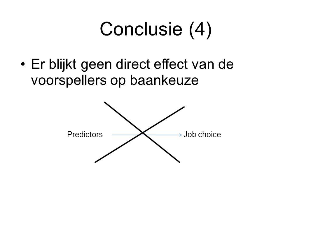Conclusie (4) Er blijkt geen direct effect van de voorspellers op baankeuze PredictorsJob choice