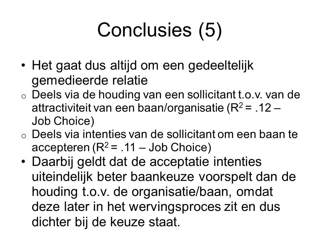 Conclusies (5) Het gaat dus altijd om een gedeeltelijk gemedieerde relatie o Deels via de houding van een sollicitant t.o.v. van de attractiviteit van