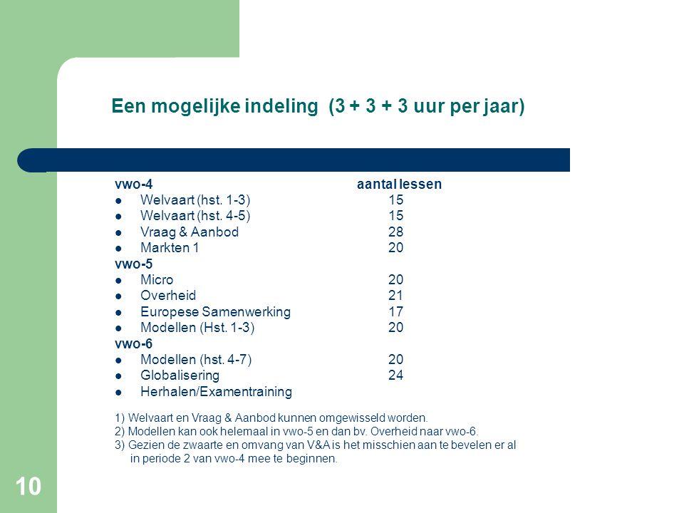 10 Een mogelijke indeling (3 + 3 + 3 uur per jaar) vwo-4 aantal lessen Welvaart (hst. 1-3)15 Welvaart (hst. 4-5)15 Vraag & Aanbod28 Markten 120 vwo-5