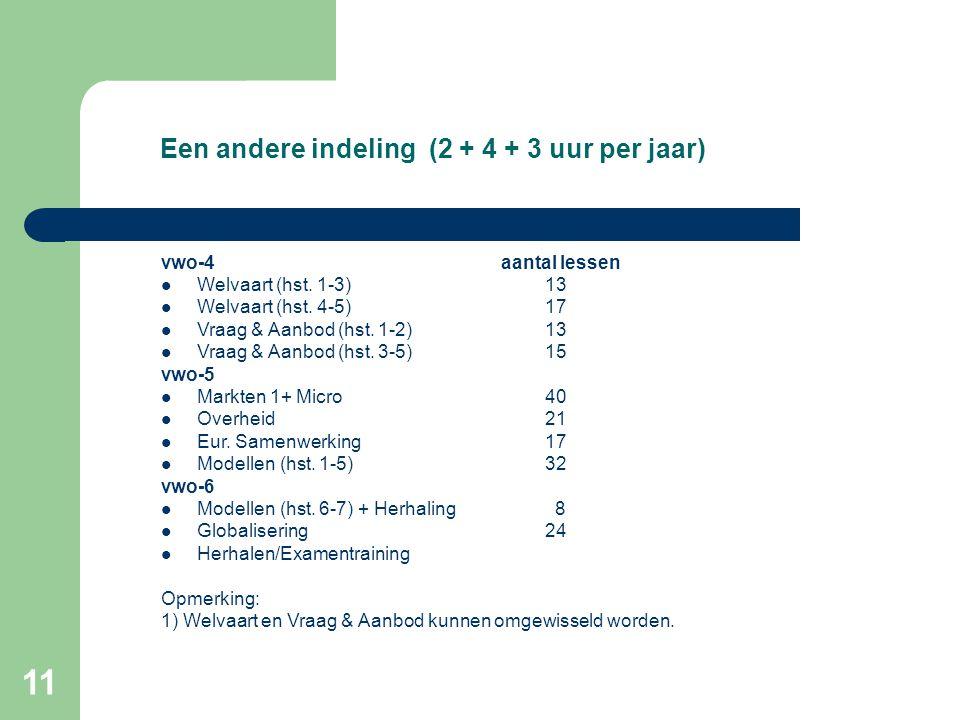 11 Een andere indeling (2 + 4 + 3 uur per jaar) vwo-4 aantal lessen Welvaart (hst. 1-3)13 Welvaart (hst. 4-5)17 Vraag & Aanbod (hst. 1-2)13 Vraag & Aa