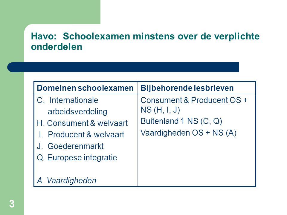 3 Havo: Schoolexamen minstens over de verplichte onderdelen Domeinen schoolexamenBijbehorende lesbrieven C. Internationale arbeidsverdeling H. Consume