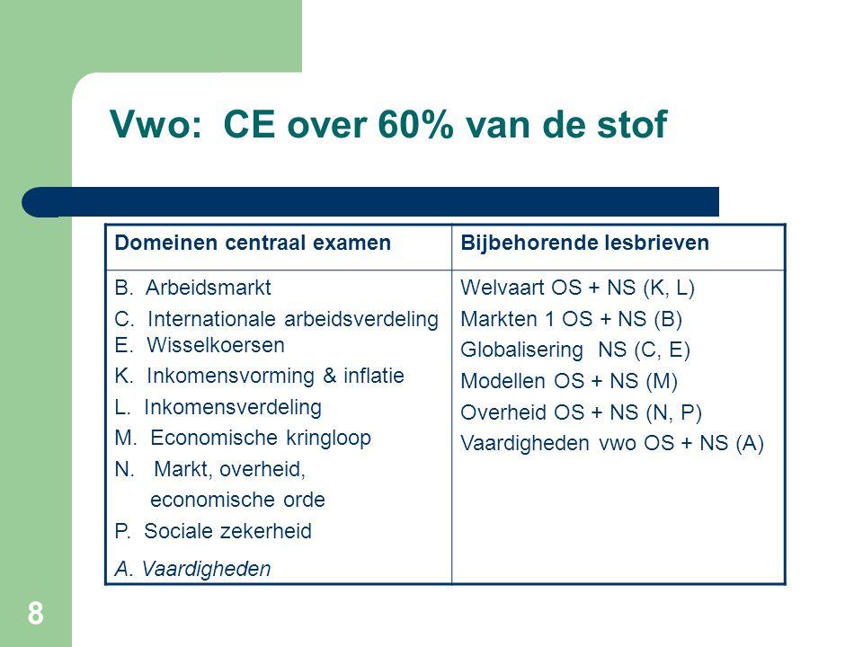8 Vwo: CE over 60% van de stof Domeinen centraal examenBijbehorende lesbrieven B. Arbeidsmarkt C. Internationale arbeidsverdeling E. Wisselkoersen K.