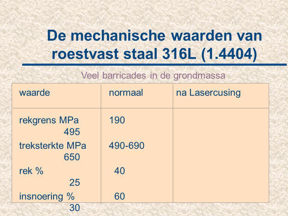 De mechanische waarden van roestvast staal 316L (1.4404) Veel barricades in de grondmassa waarde normaalna Lasercusing rekgrens MPa190 495 treksterkte