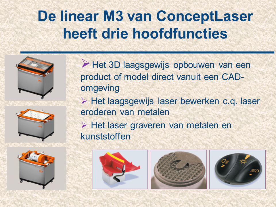 De linear M3 van ConceptLaser heeft drie hoofdfuncties  Het 3D laagsgewijs opbouwen van een product of model direct vanuit een CAD- omgeving  Het la
