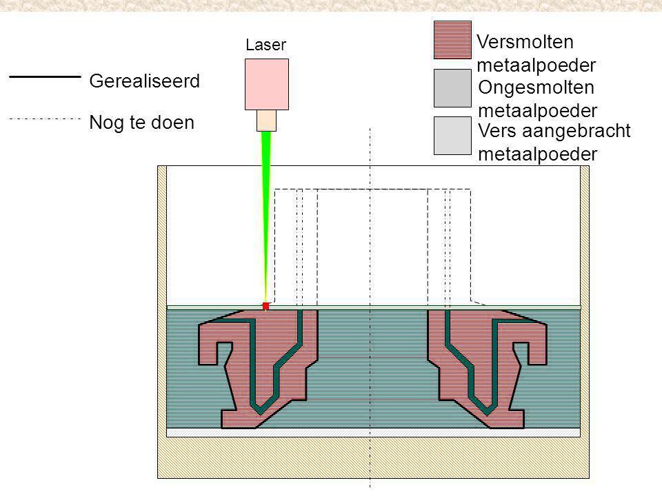 Het principe met de vaste stoflaser Laagsgewijs opbouwen van het product in een inerte omgeving  Onderstaand is het inwendige van de machine te zien