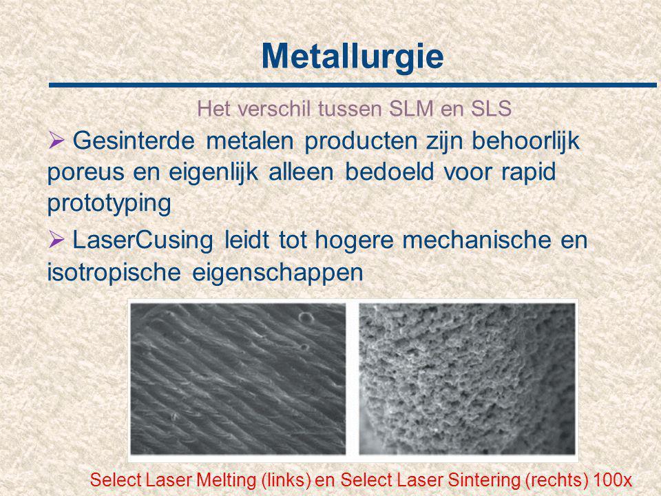 Metallurgie Het verschil tussen SLM en SLS  Gesinterde metalen producten zijn behoorlijk poreus en eigenlijk alleen bedoeld voor rapid prototyping 