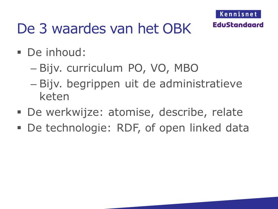 De 3 waardes van het OBK  De inhoud: – Bijv. curriculum PO, VO, MBO – Bijv. begrippen uit de administratieve keten  De werkwijze: atomise, describe,