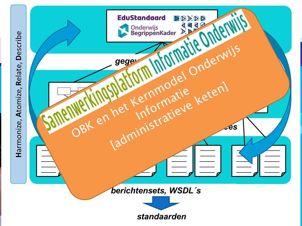 OBK en het Kernmodel Onderwijs Informatie [administratieve keten]