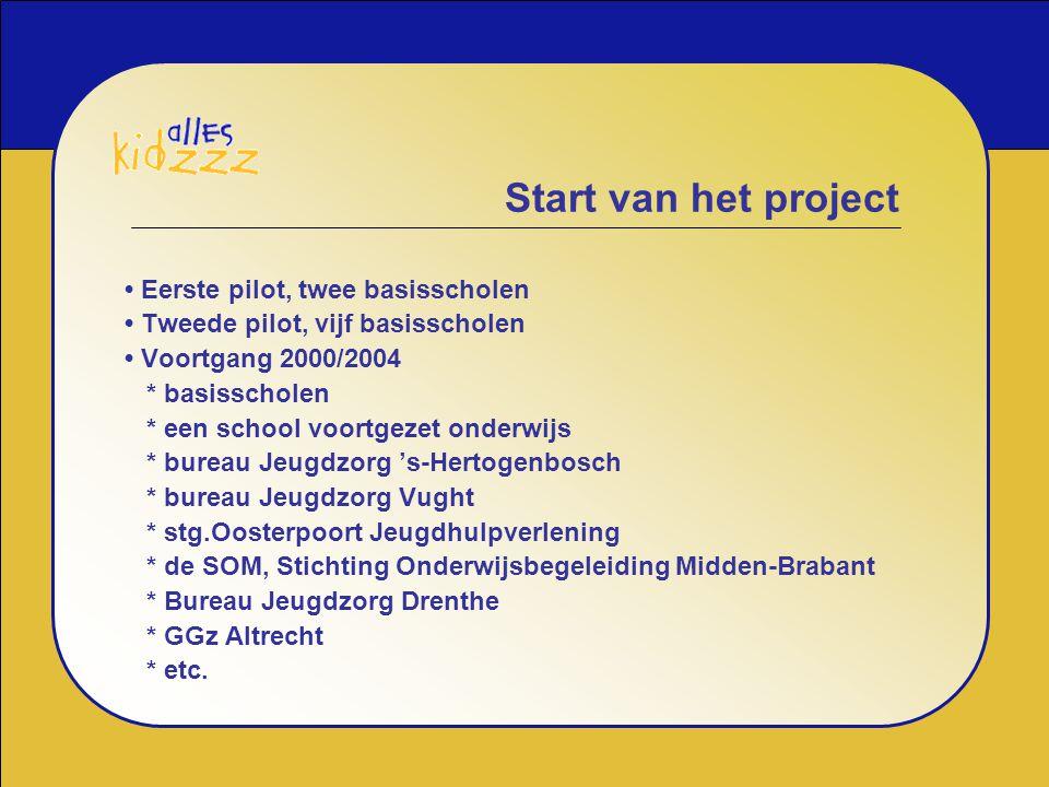 Start van het project Eerste pilot, twee basisscholen Tweede pilot, vijf basisscholen Voortgang 2000/2004 * basisscholen * een school voortgezet onder