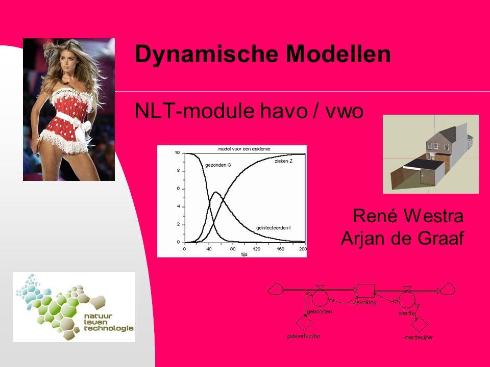Dynamische Modellen NLT-module havo / vwo René Westra Arjan de Graaf
