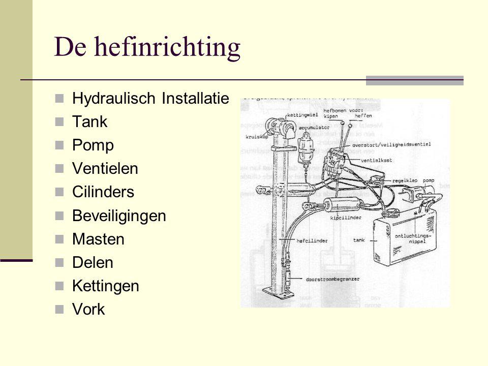 Hydraulisch Installatie Tank Pomp Ventielen Cilinders Beveiligingen Masten Delen Kettingen Vork