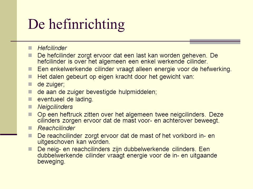 De hefinrichting Hefcilinder De hefcilinder zorgt ervoor dat een last kan worden geheven.