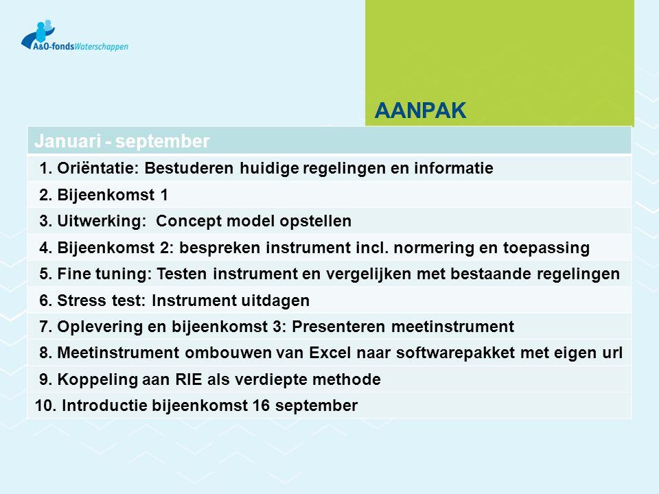 AANPAK Januari - september 1.Oriëntatie: Bestuderen huidige regelingen en informatie 2.