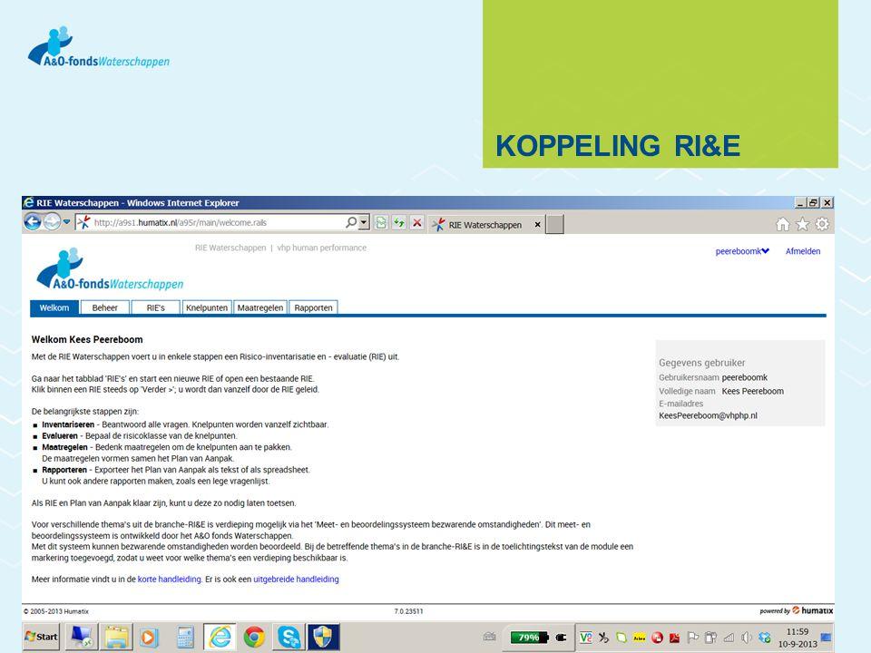 KOPPELING RI&E