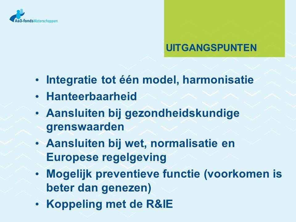 UITGANGSPUNTEN Integratie tot één model, harmonisatie Hanteerbaarheid Aansluiten bij gezondheidskundige grenswaarden Aansluiten bij wet, normalisatie en Europese regelgeving Mogelijk preventieve functie (voorkomen is beter dan genezen) Koppeling met de R&IE