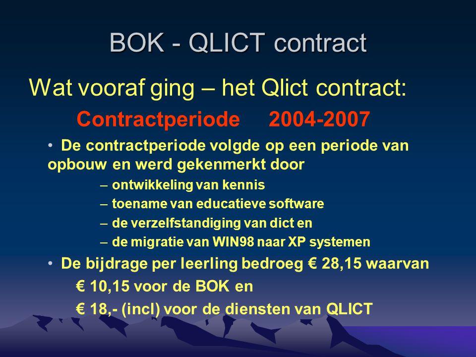 BOK - QLICT contract Wat vooraf ging – het Qlict contract: Contractperiode 2004-2007 De contractperiode volgde op een periode van opbouw en werd gekenmerkt door –ontwikkeling van kennis –toename van educatieve software –de verzelfstandiging van dict en –de migratie van WIN98 naar XP systemen De bijdrage per leerling bedroeg € 28,15 waarvan € 10,15 voor de BOK en € 18,- (incl) voor de diensten van QLICT