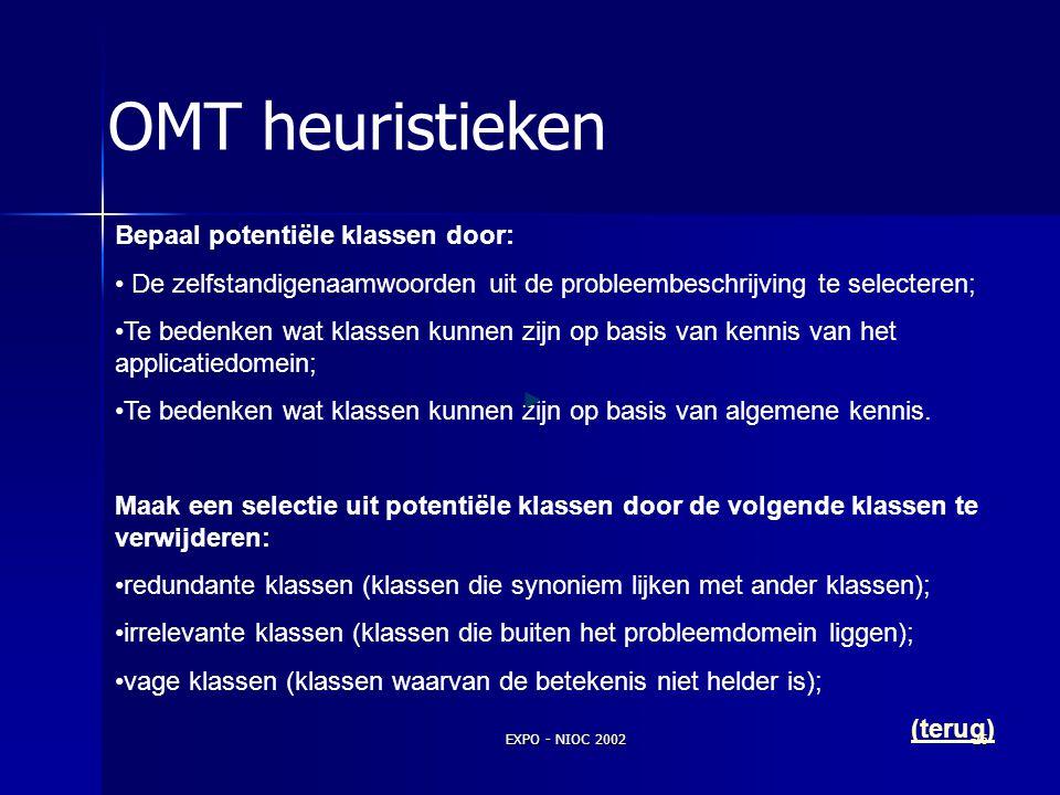 EXPO - NIOC 200225 Boek Objectgeoriënteerde domeinanalyse Frank Peeters, Frens Vonken Academic Service, 2001 isbn 90 395 1579 4 f.peeters@toccata.nl f