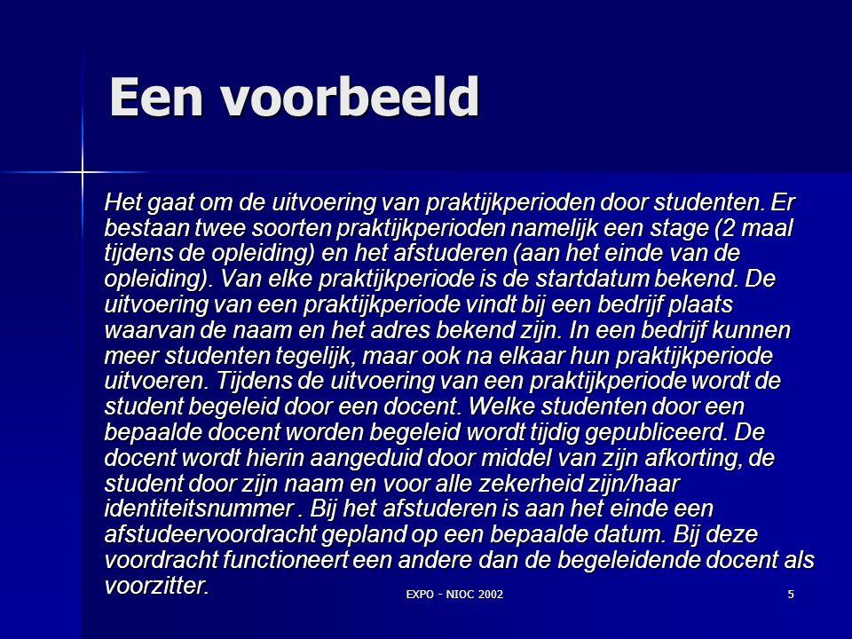 EXPO - NIOC 20025 Een voorbeeld Het gaat om de uitvoering van praktijkperioden door studenten.