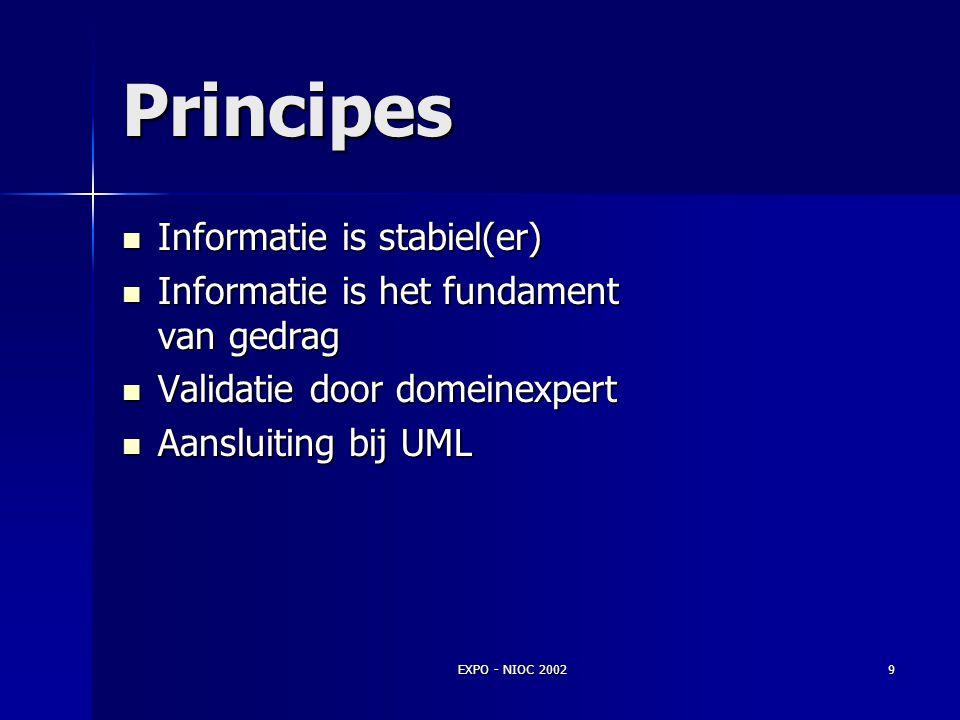 EXPO - NIOC 20029 Principes Informatie is stabiel(er) Informatie is stabiel(er) Informatie is het fundament van gedrag Informatie is het fundament van gedrag Validatie door domeinexpert Validatie door domeinexpert Aansluiting bij UML Aansluiting bij UML