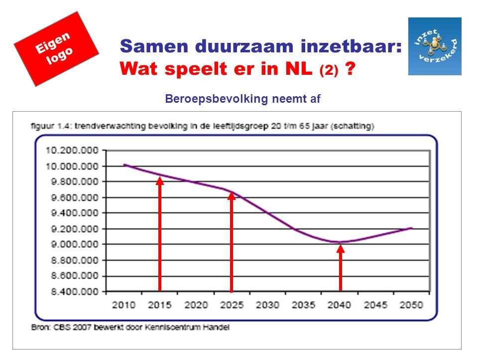 Eigen logo Samen duurzaam inzetbaar: Wat speelt er in NL (2) ? Beroepsbevolking neemt af