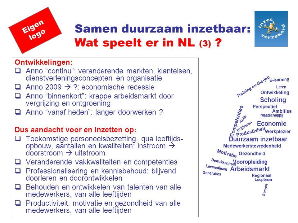 "Eigen logo Samen duurzaam inzetbaar: Wat speelt er in NL (3) ? Ontwikkelingen:  Anno ""continu"": veranderende markten, klanteisen, dienstverleningscon"