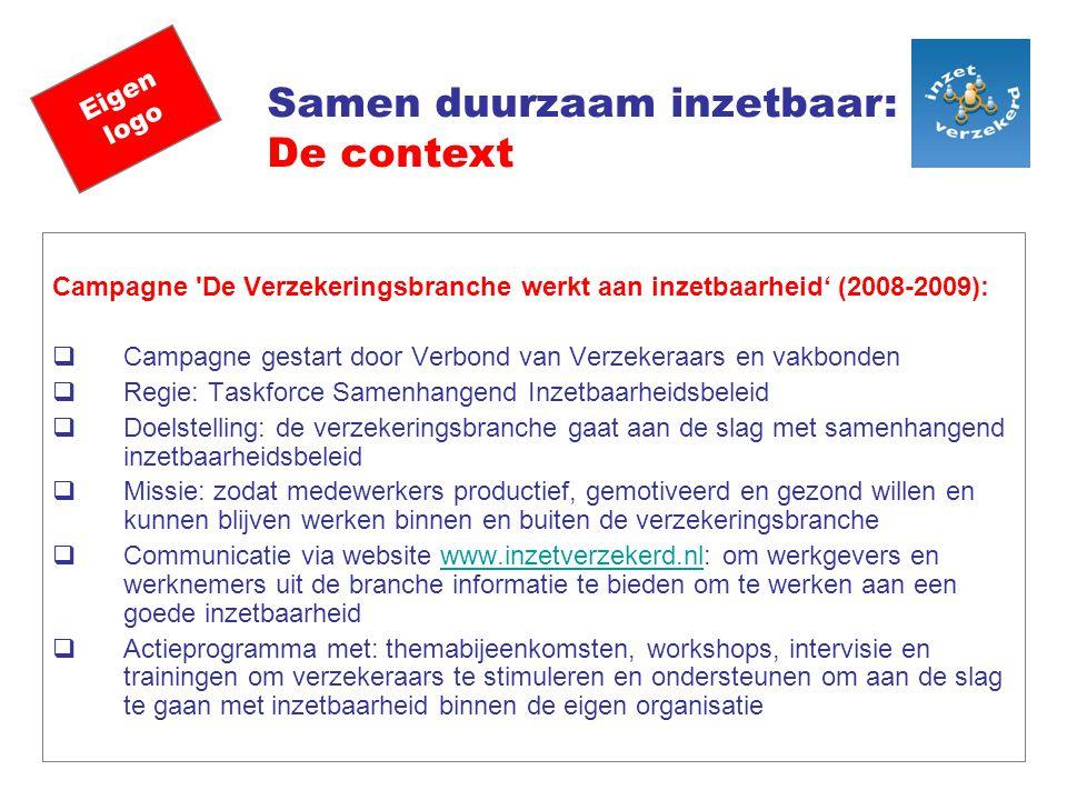 Campagne De Verzekeringsbranche werkt aan inzetbaarheid' (2008-2009):  Campagne gestart door Verbond van Verzekeraars en vakbonden  Regie: Taskforce Samenhangend Inzetbaarheidsbeleid  Doelstelling: de verzekeringsbranche gaat aan de slag met samenhangend inzetbaarheidsbeleid  Missie: zodat medewerkers productief, gemotiveerd en gezond willen en kunnen blijven werken binnen en buiten de verzekeringsbranche  Communicatie via website www.inzetverzekerd.nl: om werkgevers en werknemers uit de branche informatie te bieden om te werken aan een goede inzetbaarheidwww.inzetverzekerd.nl  Actieprogramma met: themabijeenkomsten, workshops, intervisie en trainingen om verzekeraars te stimuleren en ondersteunen om aan de slag te gaan met inzetbaarheid binnen de eigen organisatie Eigen logo Samen duurzaam inzetbaar: De context