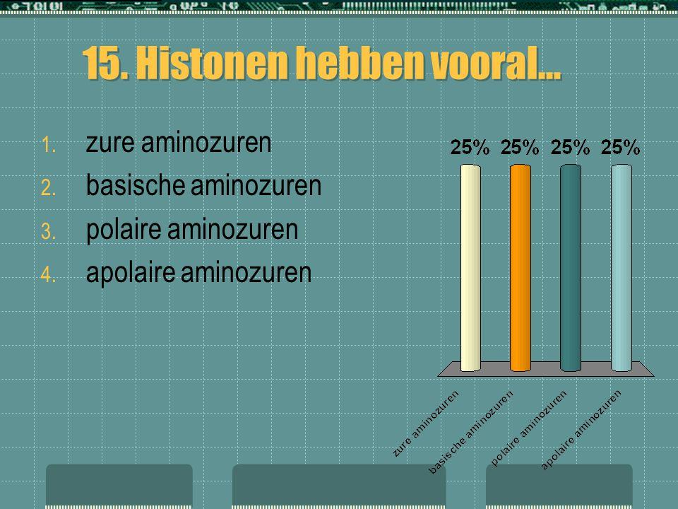 15. Histonen hebben vooral… 1. zure aminozuren 2. basische aminozuren 3. polaire aminozuren 4. apolaire aminozuren