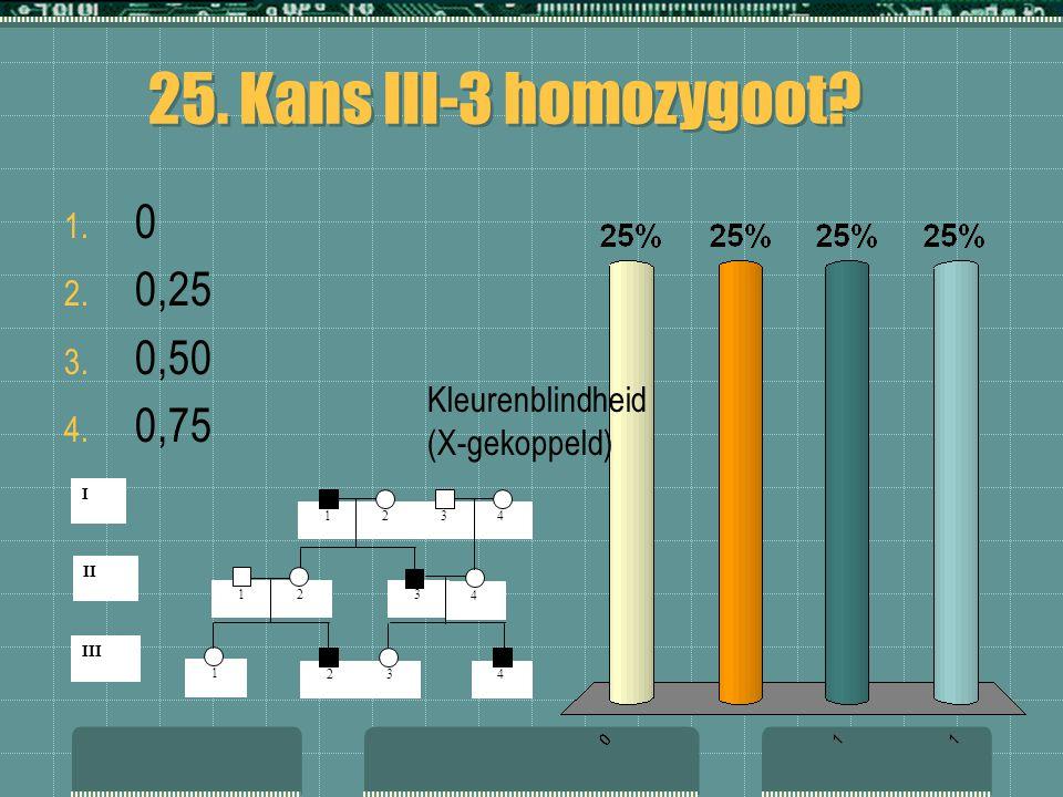 25. Kans III-3 homozygoot? 4 43 3 2 1 21 4321 I II III Kleurenblindheid (X-gekoppeld) 1. 0 2. 0,25 3. 0,50 4. 0,75