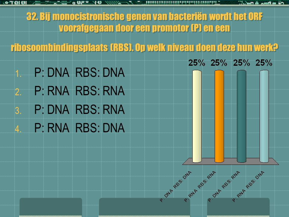 32. Bij monocistronische genen van bacteriën wordt het ORF voorafgegaan door een promotor (P) en een ribosoombindingsplaats (RBS). Op welk niveau doen