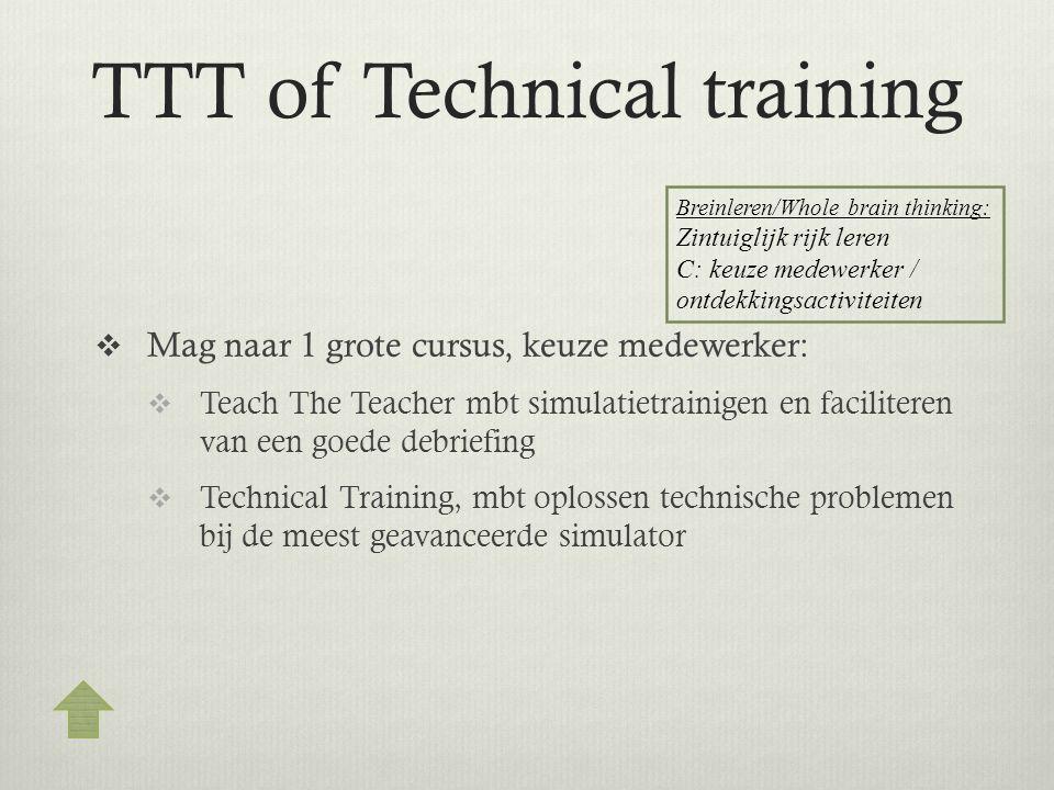 TTT of Technical training  Mag naar 1 grote cursus, keuze medewerker:  Teach The Teacher mbt simulatietrainigen en faciliteren van een goede debrief