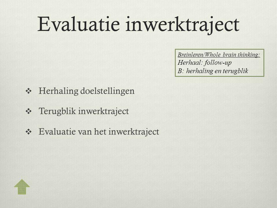 Evaluatie inwerktraject  Herhaling doelstellingen  Terugblik inwerktraject  Evaluatie van het inwerktraject Breinleren/Whole brain thinking: Herhaa