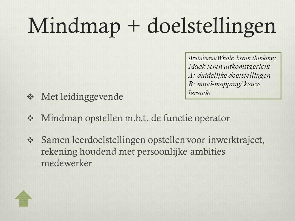 Mindmap + doelstellingen  Met leidinggevende  Mindmap opstellen m.b.t. de functie operator  Samen leerdoelstellingen opstellen voor inwerktraject,