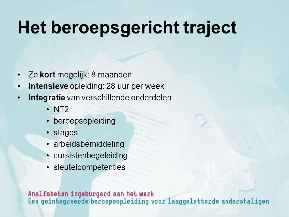 Het beroepsgericht traject Zo kort mogelijk: 8 maanden Intensieve opleiding: 28 uur per week Integratie van verschillende onderdelen: NT2 beroepsoplei