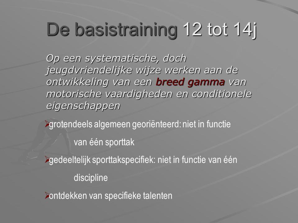 De basistraining 12 tot 14j Op een systematische, doch jeugdvriendelijke wijze werken aan de ontwikkeling van een breed gamma van motorische vaardighe