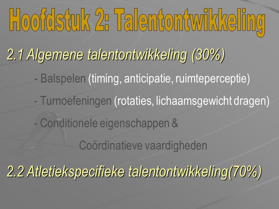 2.1 Algemene talentontwikkeling (30%) - Balspelen (timing, anticipatie, ruimteperceptie) - Turnoefeningen (rotaties, lichaamsgewicht dragen) - Conditi