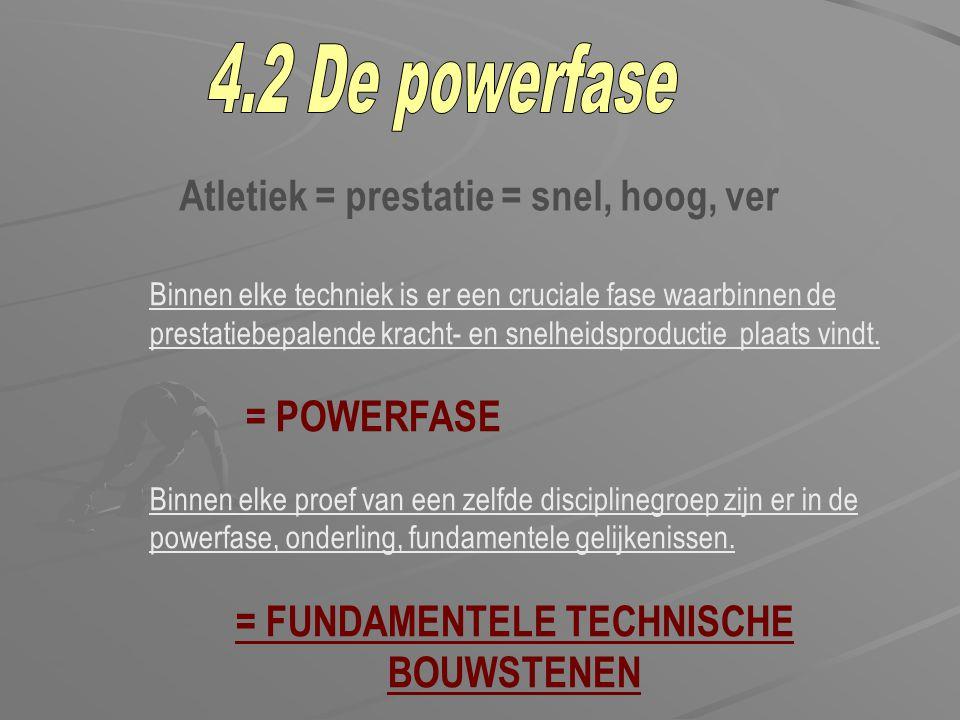 Binnen elke techniek is er een cruciale fase waarbinnen de prestatiebepalende kracht- en snelheidsproductie plaats vindt. = POWERFASE Binnen elke proe