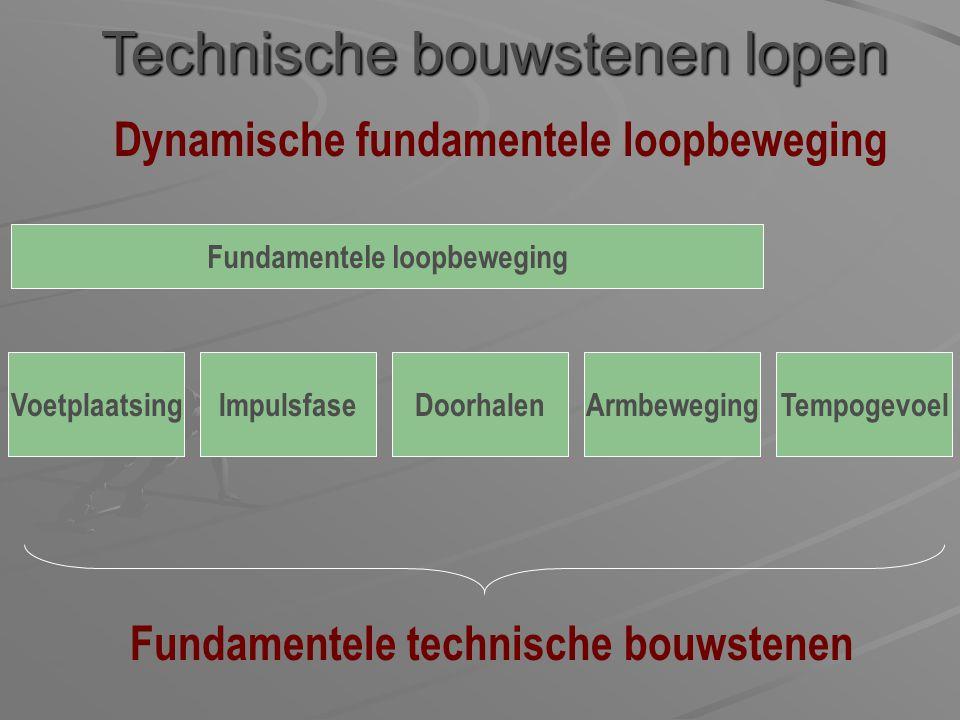 Technische bouwstenen lopen Dynamische fundamentele loopbeweging VoetplaatsingImpulsfaseDoorhalenArmbewegingTempogevoel Fundamentele loopbeweging Fund