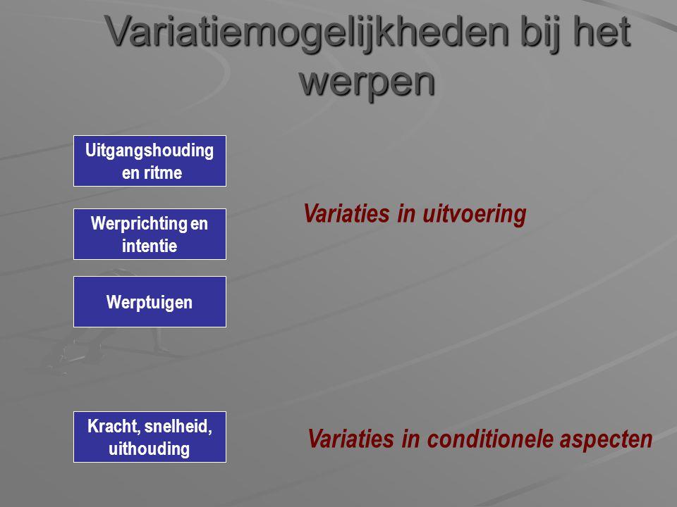 Variatiemogelijkheden bij het werpen Uitgangshouding en ritme Werprichting en intentie Kracht, snelheid, uithouding Variaties in uitvoering Variaties