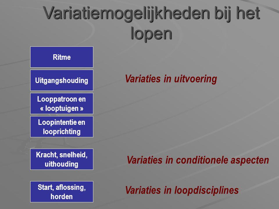 Variatiemogelijkheden bij het lopen Ritme Uitgangshouding Looppatroon en « looptuigen » Kracht, snelheid, uithouding Variaties in uitvoering Variaties