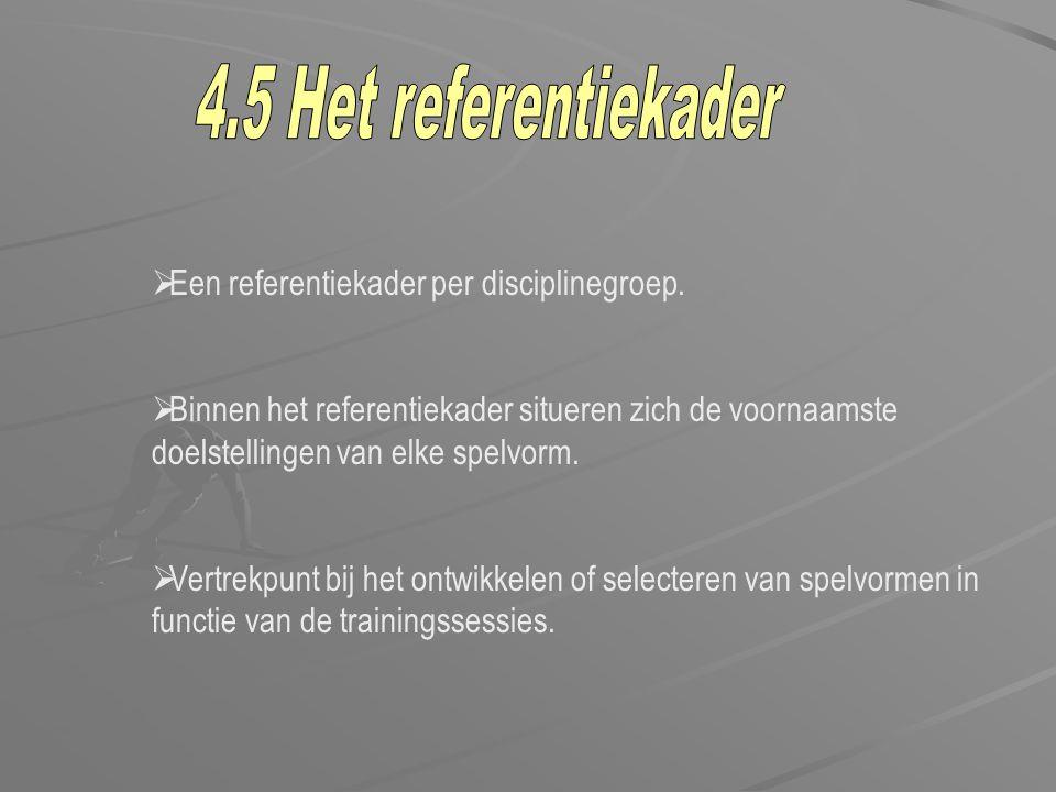  Een referentiekader per disciplinegroep.  Binnen het referentiekader situeren zich de voornaamste doelstellingen van elke spelvorm.  Vertrekpunt b