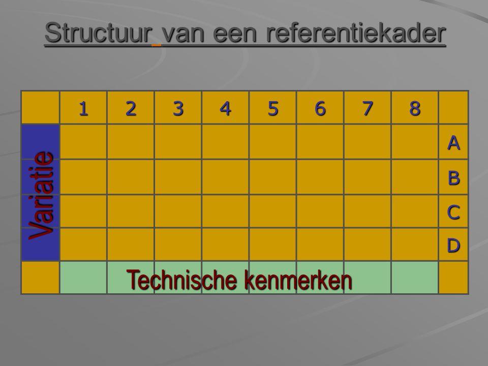 Structuur van een referentiekader 12345678 A B C D Variatie Technische kenmerken